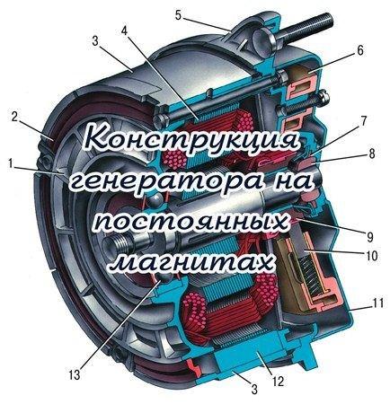 3 фазный генератор своими руками